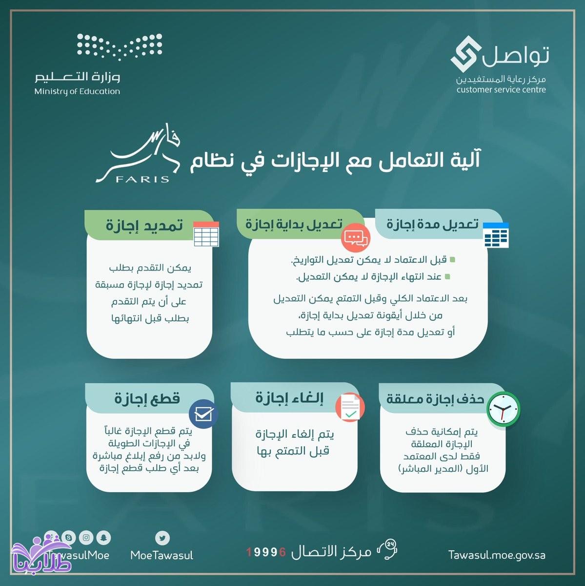 وزارة التعليم توضح آلية التعامل مع الإجازات في نظام فارس
